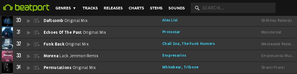 Daftcomb On Beatport Top 100