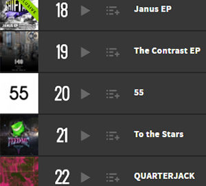 Janus EP Beatport Top 100