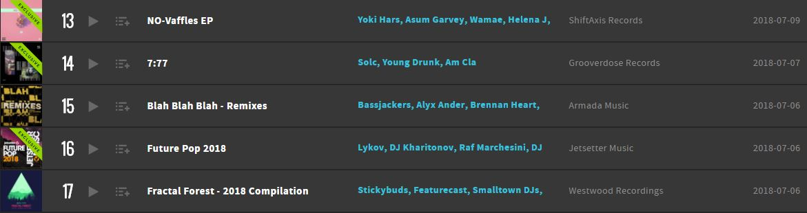 NO-Vaffles EP Beatport Top 100