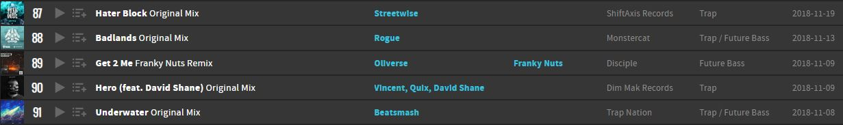 Hater Block Beatport Top 100