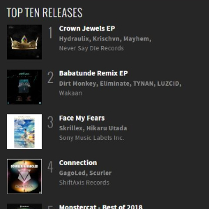 Connection Beatport Top 5