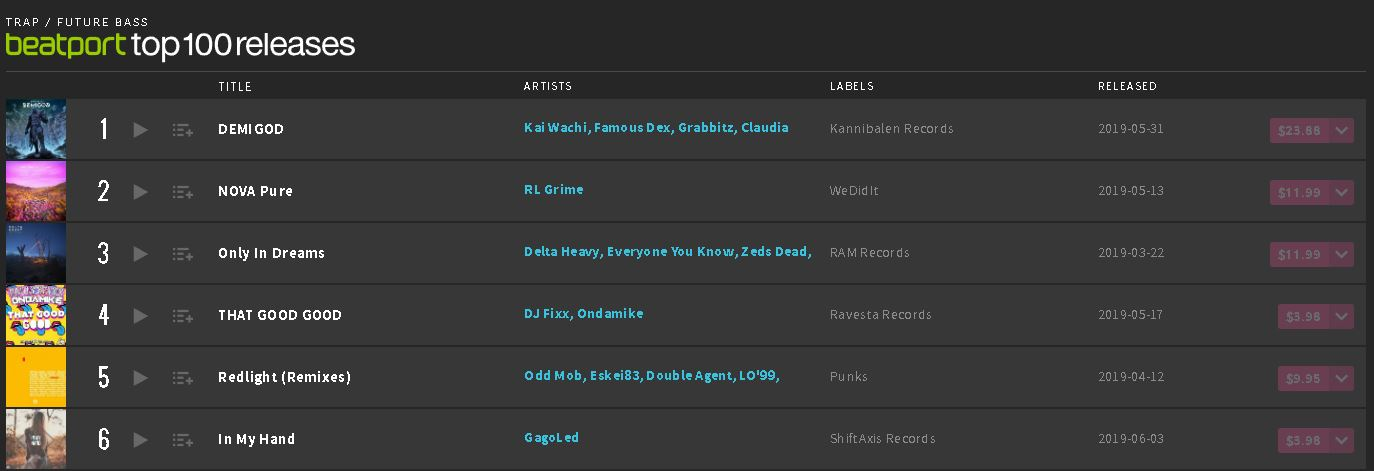 In My Hand Beatport Top 100