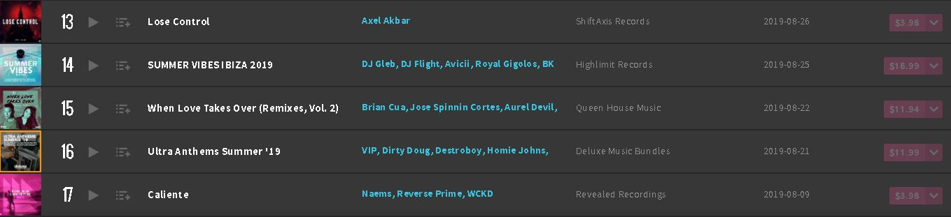 SAX391 Beatport Top 100